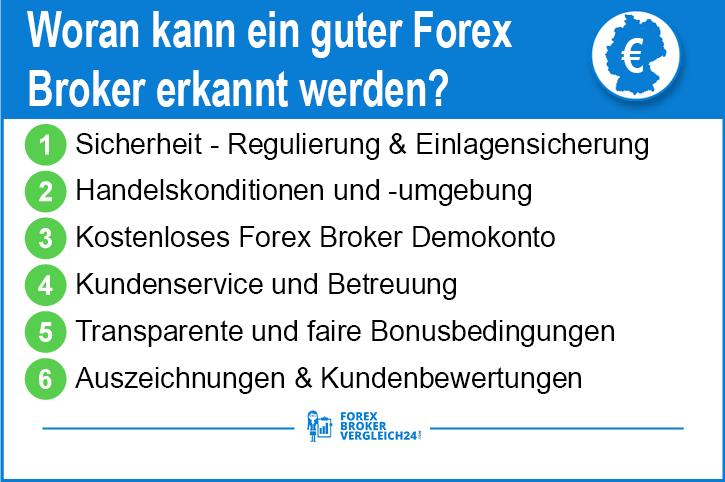 Guter Forex Broker 2021 – die besten Broker im Vergleich