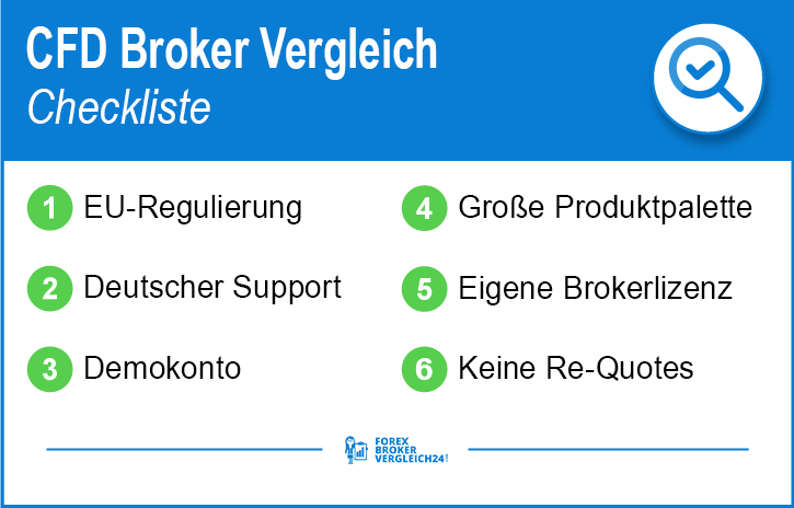 CFD Broker Vergleich Bonus
