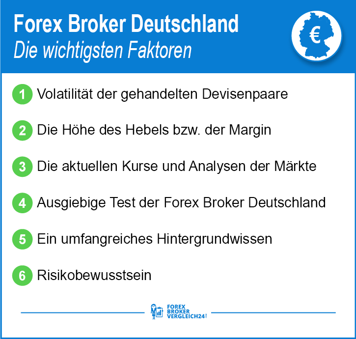 New forex brokers 2020