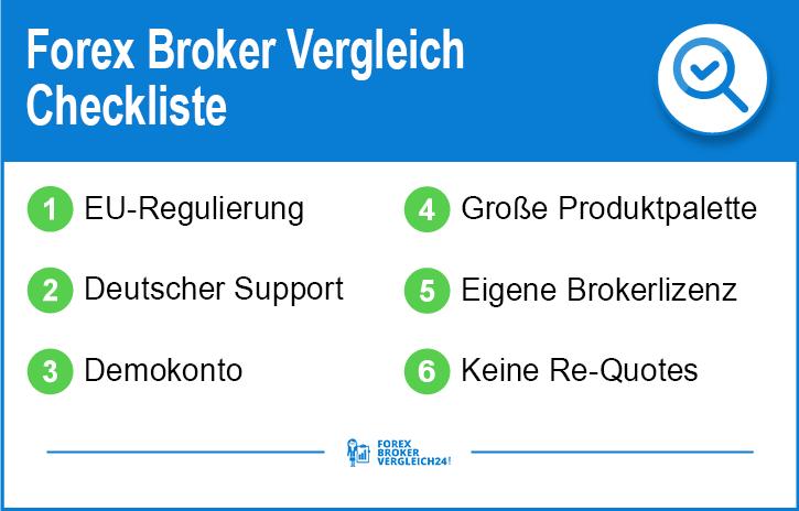 Forex Broker Empfehlung Checkliste