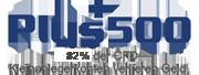 Pluss500 Logo