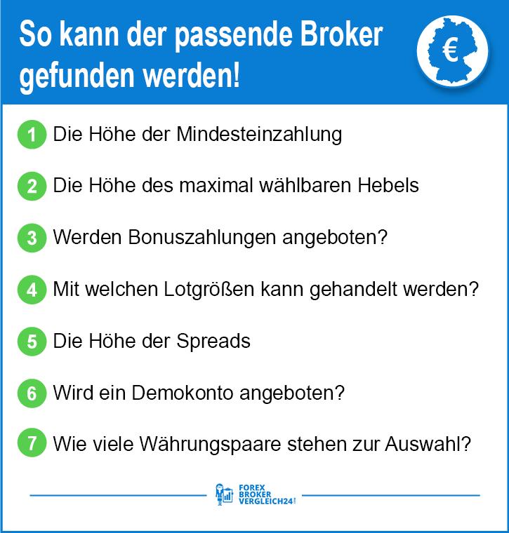 Seriöse Broker