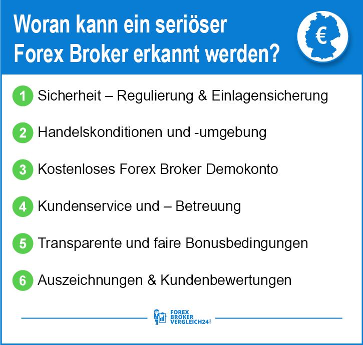 Seriöse Forex Broker
