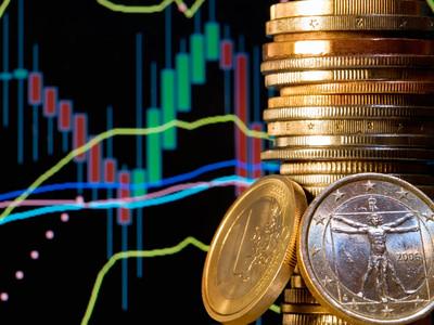 Den Devisenhandel erlernen