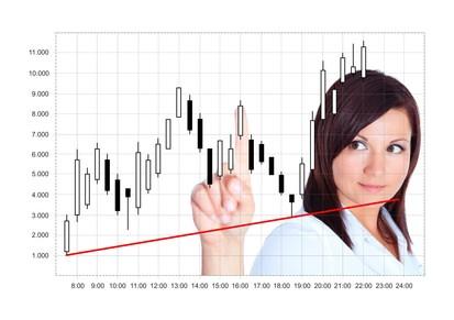 Forex trading Portal