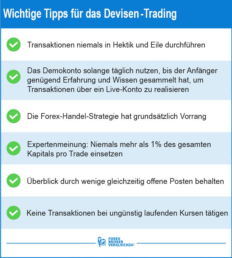 beste deutsche Forex Broker