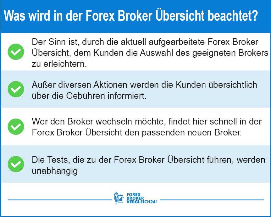 Alle Forex Broker in der Übersicht