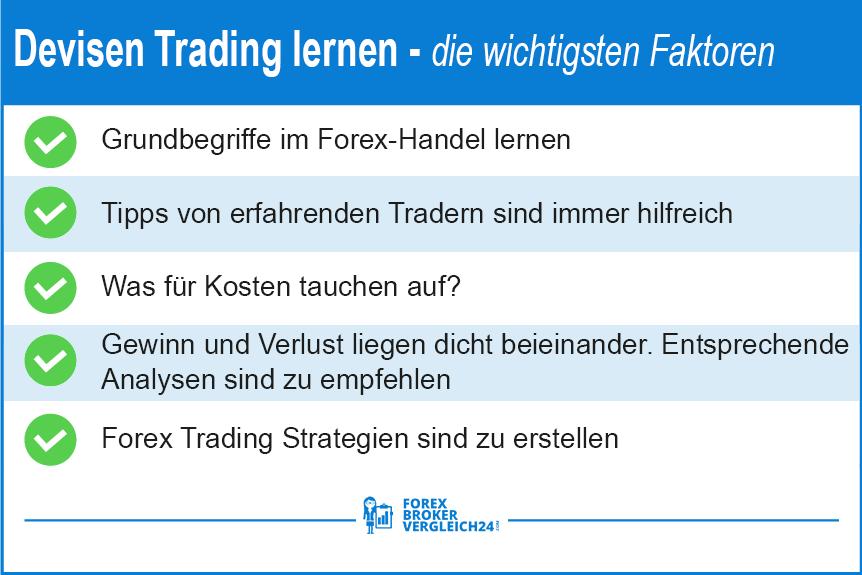 Devisen Forex Trading