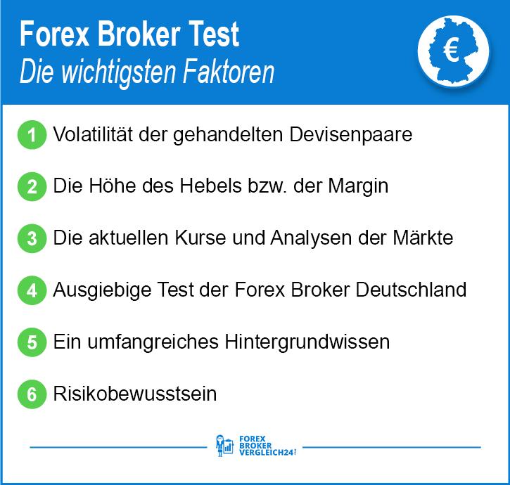 Devisen Trading Broker