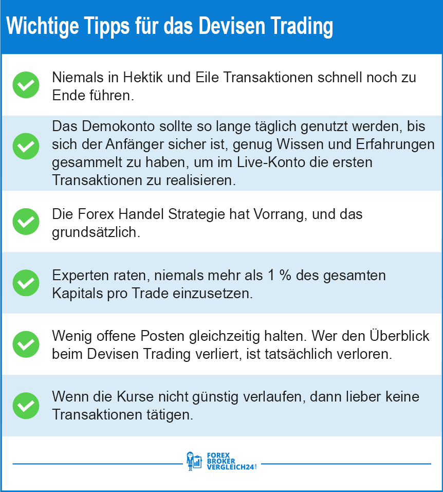 Devisen Trading Strategien