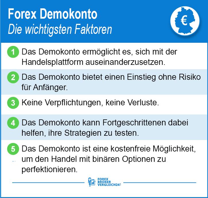 Forex Anbieter Demokonto