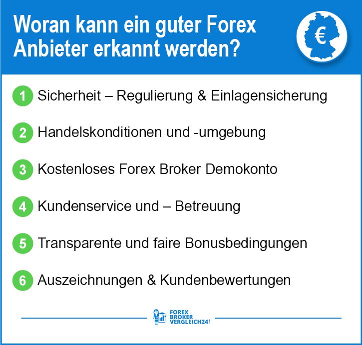 Forex Handel Anbieter