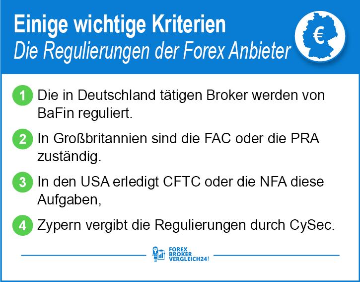 Forex Handel Broker