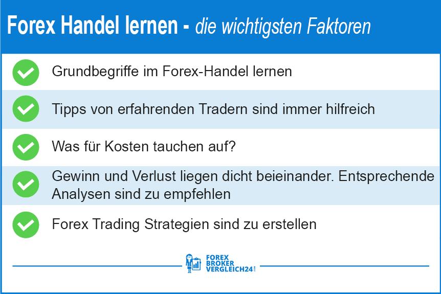 Forex Handel Erklärung