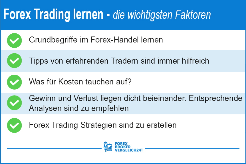 Handelsstrategie forex