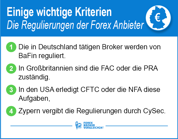 Forex Signalanbieter