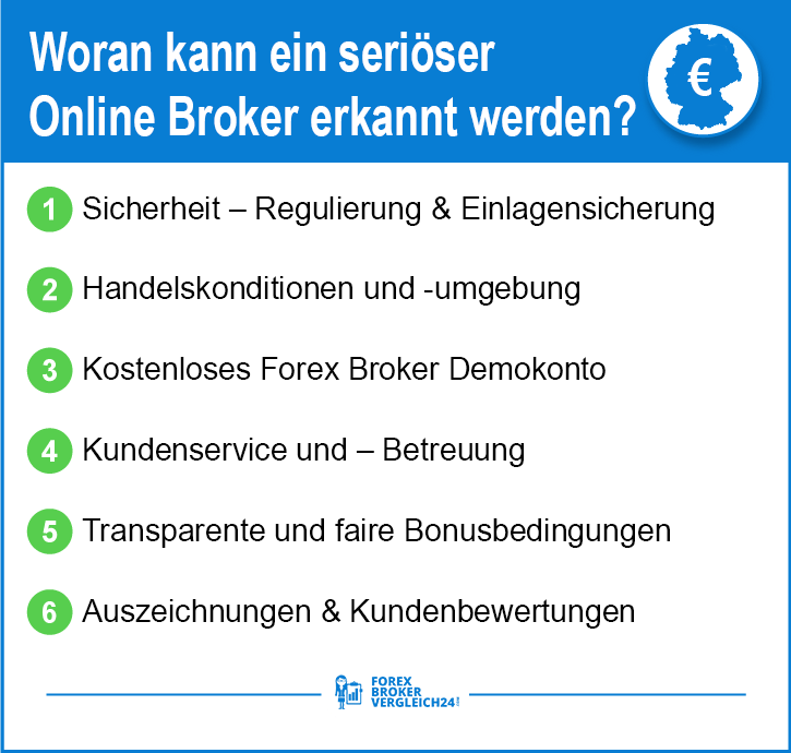 Forex broker unbegrenztes demokonto