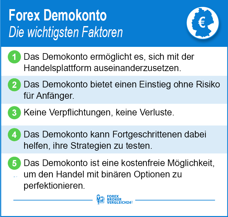 Trading Demokonto Ohne Anmeldung