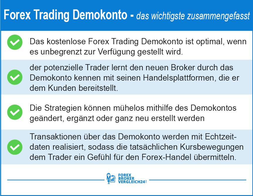 Forex Trading Demokonto 2019 – die Top Forex Demokonten zum Üben
