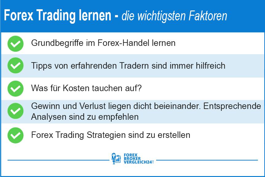 Forex Trading lernen 2020 – Erfolgreich mit Forex Trading werden