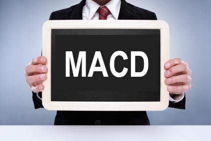 MACD – Konvergenz/Divergenz