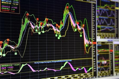 Welche Forex Indikatoren gibt es und worin unterscheiden sie sich