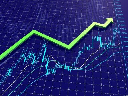 Das trendfortsetzende Muster beim Forex Trading