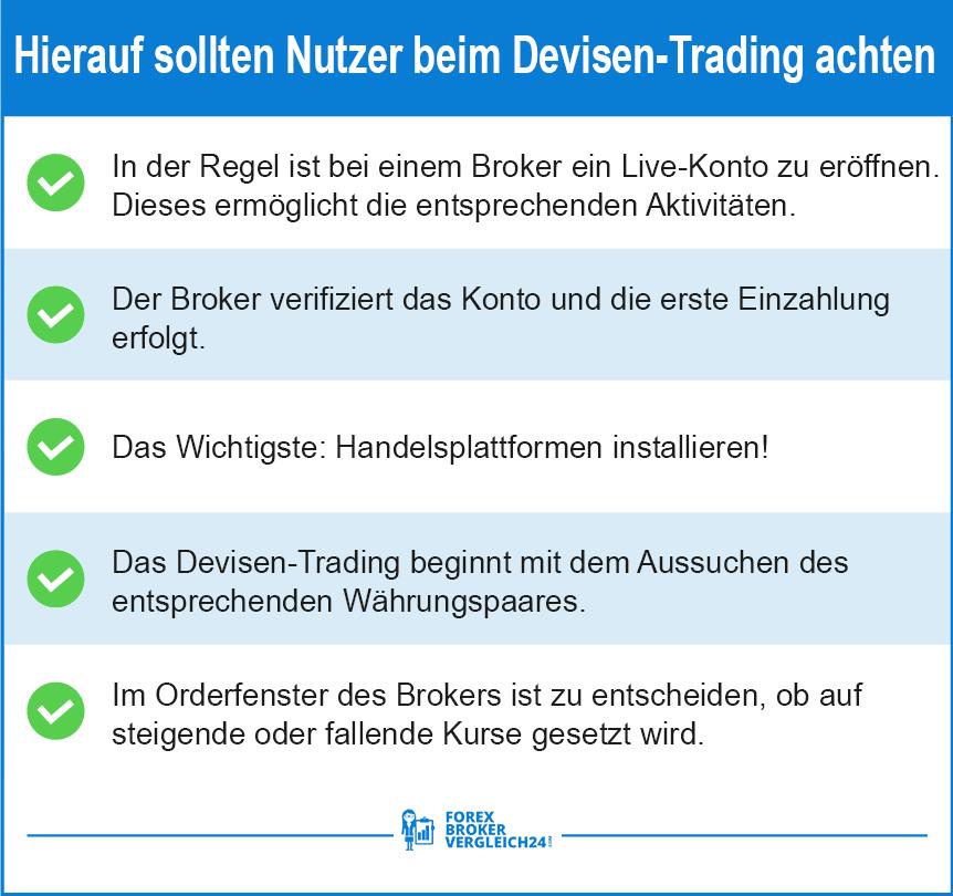 Geld verdienen Forex Trading