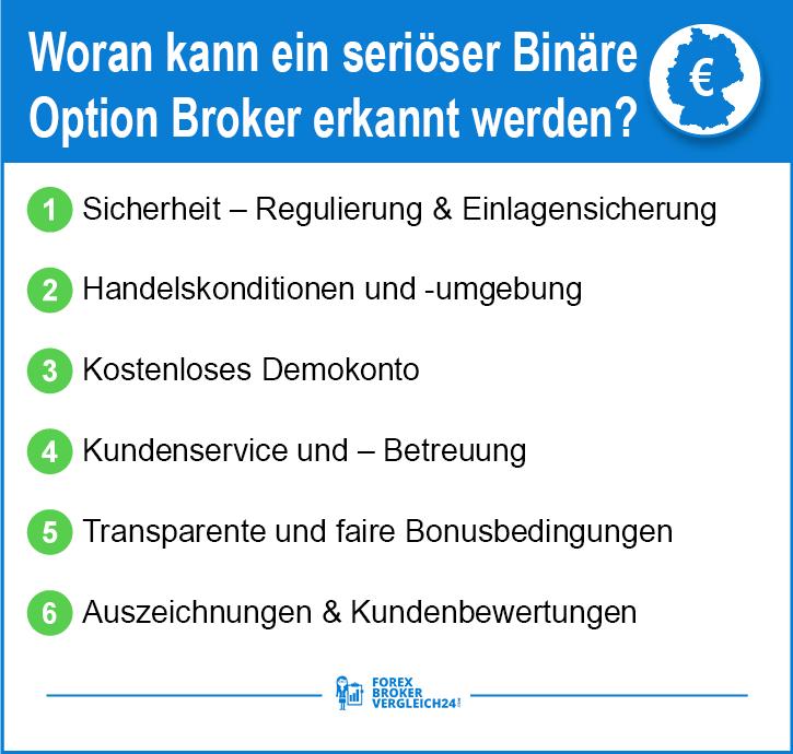 Binäre Broker