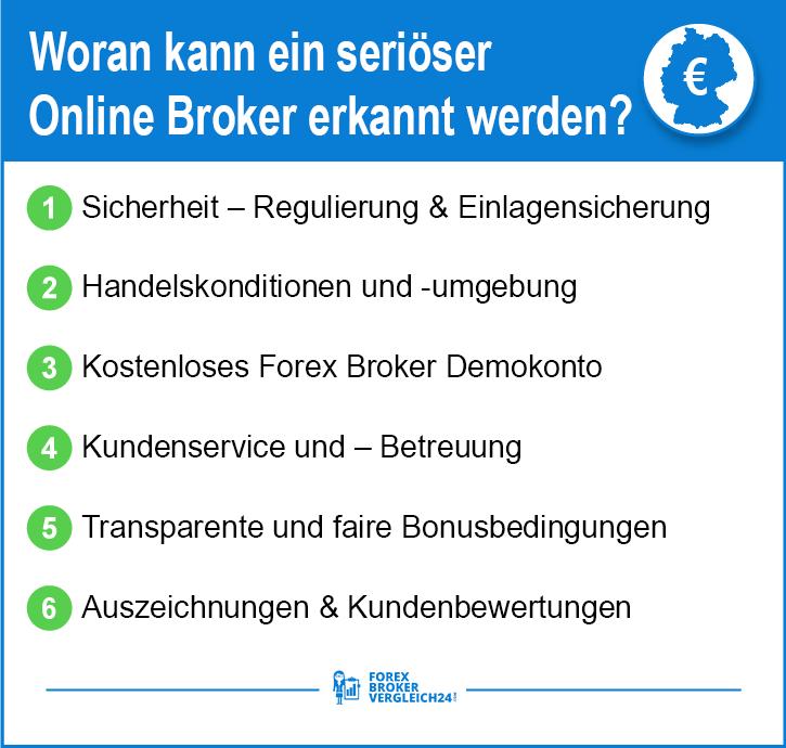 Forex Broker Vergleich