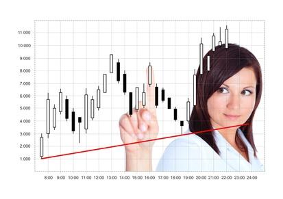 der Devisenhandel für einsteiger