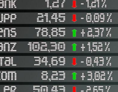 Aktien Broker Demokonto