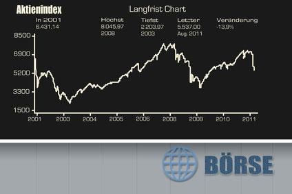 Aktien kaufen Grundlagen