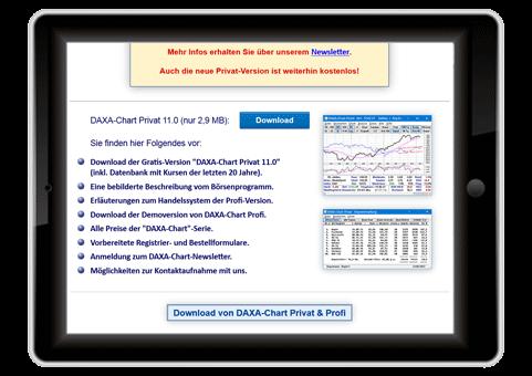 Aktienhandel Software Daxa-Chart