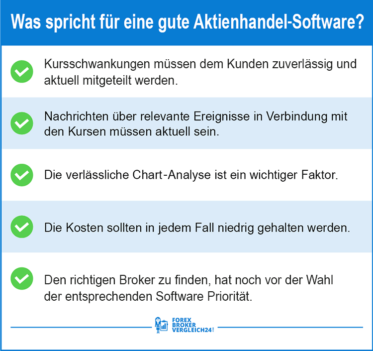 Aktienhandel Software Freeware