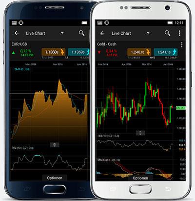 Aktien Handeln per Smartphone