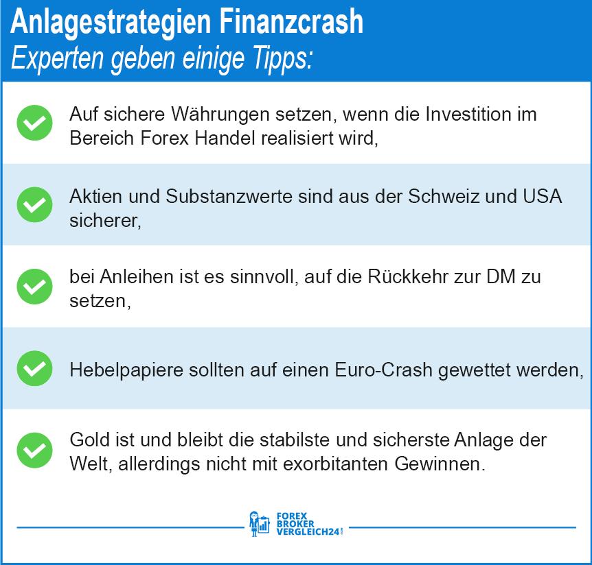 Finanzcrash USA