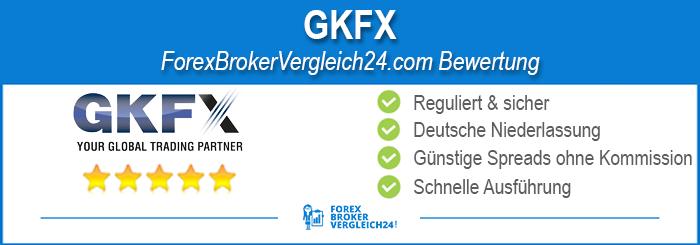 GKFX Testbericht