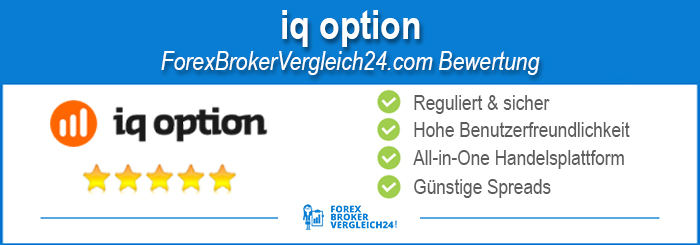 IQ Option Testbericht