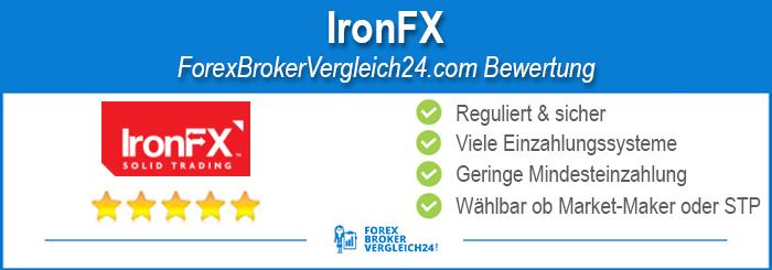 IronFX Testbericht