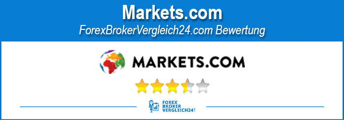 Markets.com Testbericht