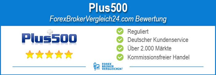 Plus500.De