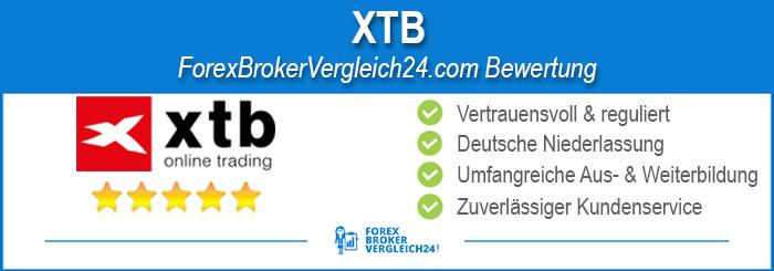 XTB Testbericht