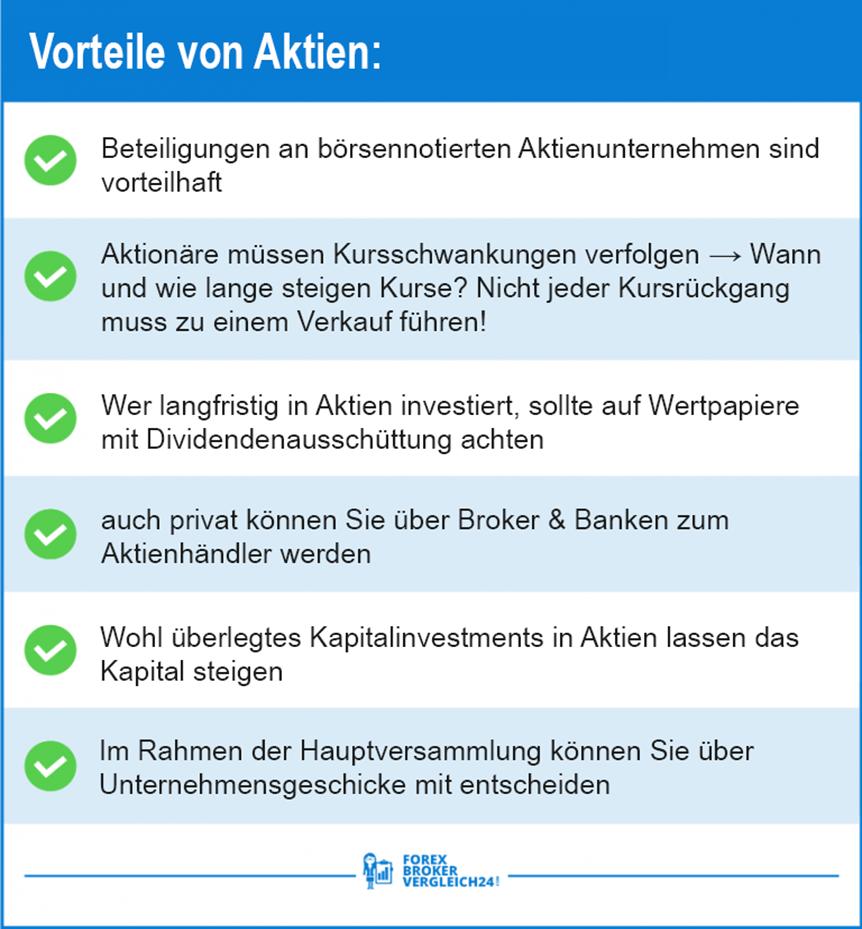 Anzahl Aktien BASF