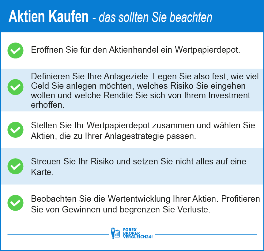 Traumjob Aktienhaendler Broker
