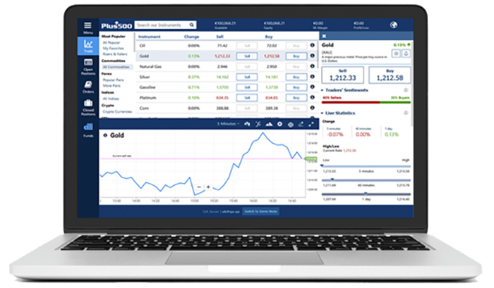 Binäre Optionen Demokonto 2019 → Broker Vergleich & Test