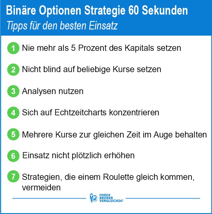 Binäre Optionen Strategie 60 Sekunden