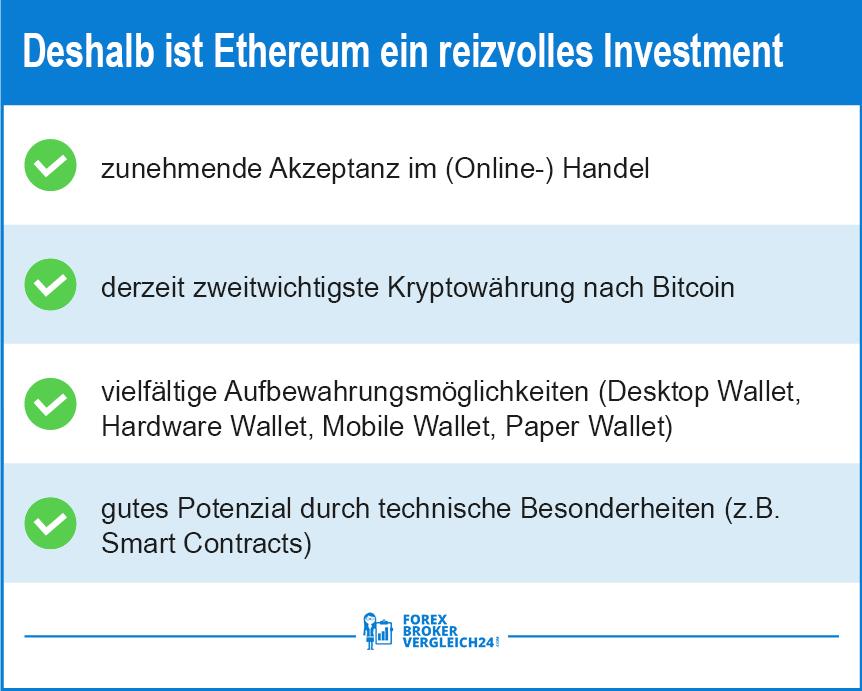 Ethereum kaufen oder nicht