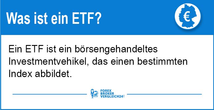 ETF kaufen kosten