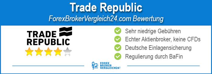 Trade Republic Testbericht